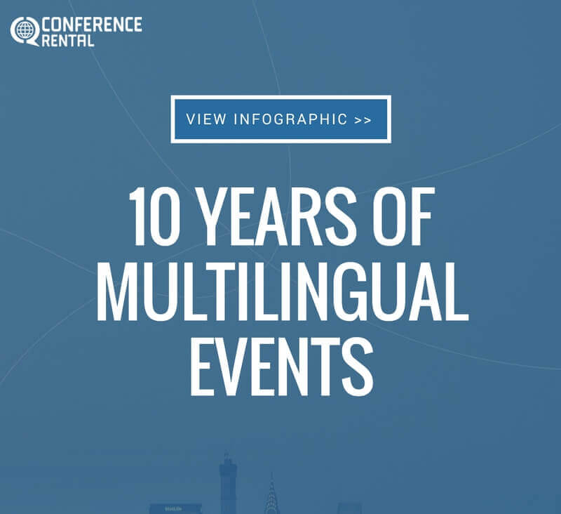 Conference Rental Turns 10 Years Old